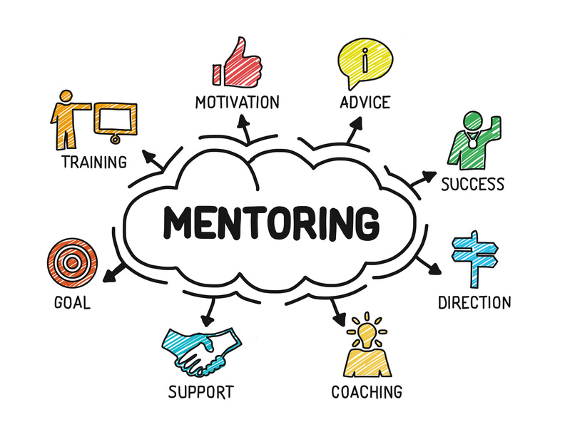 Mentoring. Chart with keywords and icons. Personal development map